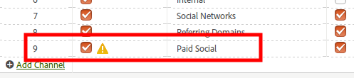 marketing channels paid social